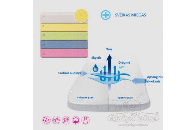 Trikotažinė neperšlampanti paklodė su guma|Satininės paklodės|TavoSapnas